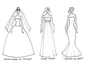 Силуэты свадебных платьев, их особенности