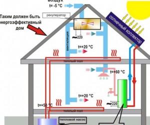 На территории Новой Москвы построят энергоэффективный дом
