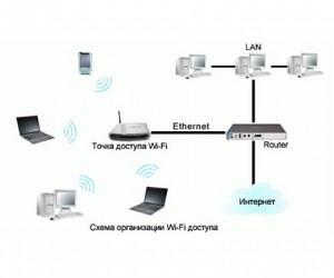 В России появятся мультиварки с Wi-Fi